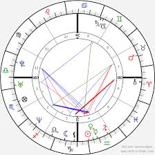 Thomas Beatie The Pregnant Man Birth Chart Horoscope Date