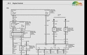 99 f250 radio wiring diagram wiring diagrams 99 f250 radio wiring diagram wiring diagram diagnostics 1 2003 ford f 150 no start theft