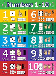 Preschool Number Chart 1 10 10 Educational Wall Posters For Toddlers Abc Alphabet Numbers 1 10 Shapes Colors Numbers 1 100 Days Of The Week Months Of The Year