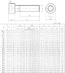 Pipe Tap Drill Chart Ledware Co