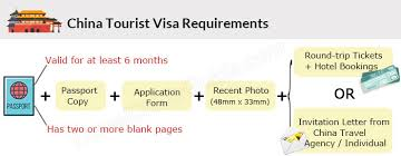 china tourist visa travel l visa