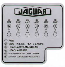 jaguar related emblems cartype jaguar xk150 fuse box label