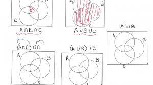 A U B U C Venn Diagram A U B Venn Diagram