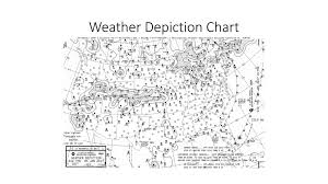Weather Information Ppt Download