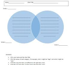 Can You Make A Venn Diagram In Word Draw A Venn Diagram In Statistics Easy Steps Statistics