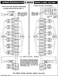 honeywell v zone valve wiring diagram honeywell honeywell v8043 zone valve wiring diagram the wiring on honeywell v8043 zone valve wiring diagram