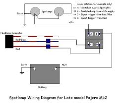 l200 spotlight wiring diagram l200 wiring diagrams online