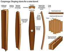 oak wine barrel barrels whiskey. Shaping Barrel Staves Oak Wine Barrels Whiskey