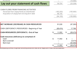 Basic Financial Statement Template How To Write A Financial Statement With Pictures WikiHow 21