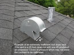 Cleaning Range Hood Range Hood Roof Vent Roofing Decoration