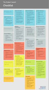 15 Project Plan Templates Examples To Align Your Team