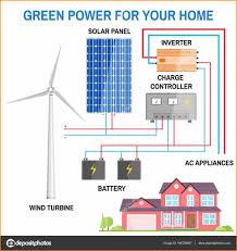 12v solar panel wiring diagram cheap rv livingcom installing a 12 volt solar panel circuit diagram 12v solar panel wiring diagram cheap rv livingcom installing a renogy 200 watt kit inside for