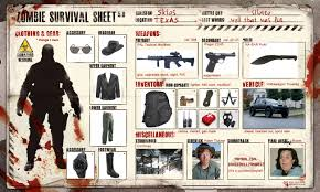 Zombie Survival Chart Hows My Load Out Zombie Survival Chart Zombies