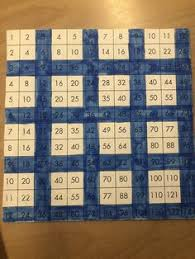 Counting By Sevens Chart 18 Best Counting By 7s Images Classroom Ideas Classroom