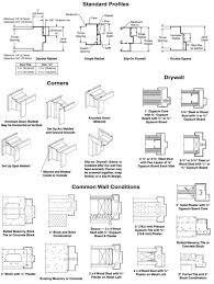 Standard Steel Doors And Frames Steel Door Institute In