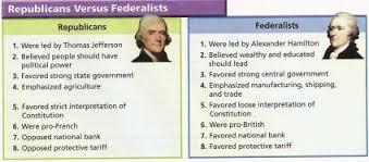Federalists And Democratic Republicans Sutori
