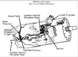wiring diagram for 1989 chevy blazer 350 chevy engine wiring ignition switch location in 1971 camaro on wiring diagram for 1989 chevy blazer