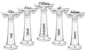 Five Pillars Of Islam Anum Kazi Medium