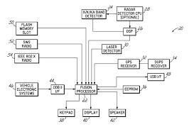satellite gps wiring diagram wiring diagram inside spireon gps wiring diagram wiring diagram basic satellite gps wiring diagram