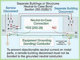 wiring diagram for sub panel the wiring diagram sub panel wiring diagram nodasystech wiring diagram