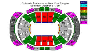 Sprint Arena Kansas City Seating Chart Nhl The Sprint Center Seating Chart