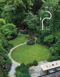 Description: Strong shapes were key to the design, so Kirsty created  circular lawns and