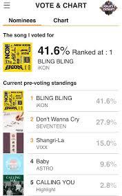 Ikon Chart Pre Voting For Kpop Chart K Pop Music M Countdown Ikon