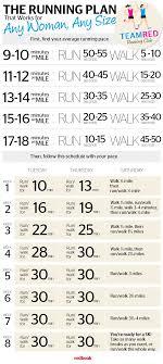 Join The Team Red Running Club Run Chart Running Plan