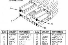 jeep cherokee xj stereo wiring diagram the best wiring diagram 2017 1999 jeep grand cherokee radio wiring harness at Cherokee Radio Wiring Harness