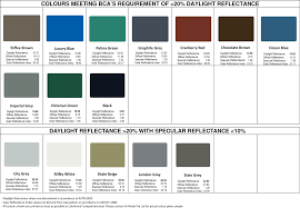 Bluescope Color Chart Material Finishes M Metal Pte Ltd