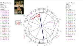 River Phoenix Natal Chart Astropost Joaquin And River Phoenix Charts