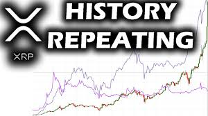 Ripple History Chart The Ripple Xrp Chart Is Starting To Rewrite History With Sentiment Before Something Big