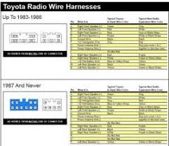 toyota radio wiring harness diagram toyota wiring diagrams