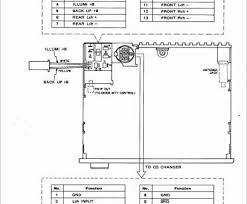 2007 x3 starter wiring diagram best 2007 328xi battery wiring 2007 x3 starter wiring diagram professional bmw stereo wiring harness detailed schematic diagrams rh 4rmotorsports