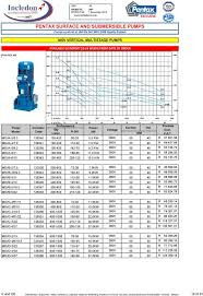 pentax surface and submersible pumps pdf kw 38v 5 r 83 183 76 msvb 2 7 5 133326 2 65 72