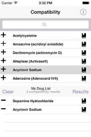 Injectable Drug Compatibility Chart Ashps Interactive Handbook On Injectable Drugs For Ios
