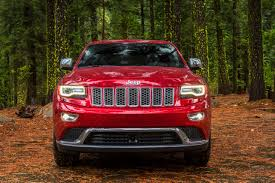 new car suv launches in india 2014Indian Launch of Jeep Delayed Will be Launched in 2014