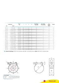 Oetiker Clamp Chart Mikalor Supra W4 Heavy Duty T Bolt Clamp