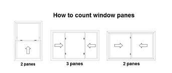 does the size of window pane matter