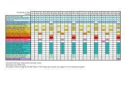 Toyota Oil Filter Chart 2010 Prius Maintenance Schedule Us Priuschat
