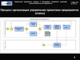 Применение процессного подхода в организации управления проектами маш   8 Процесс организации управления проектами