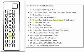 47 recent 1998 mazda 626 fuse box diagram createinteractions 1998 Mazda B2300 Main Fuse Layout 1998 mazda 626 fuse box diagram best of fuse box diagram besides 2000 mazda 626 mazda