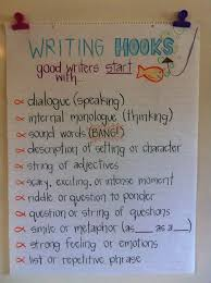 best th grade writing ideas th grade writing hooks poster would be very helpful to hangup in class as a reminder for students