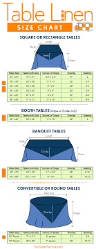 wedding table size chart. table linen size chart. square, rectangle, circle and banquet tablecloth sizes overlay wedding chart c