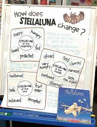 Character Change Anchor Chart Teaching With Stellaluna Turning Readers Into Comprehenders