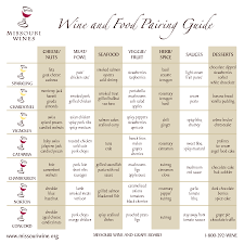 Wine And Food Pairing Chart Pin On Wine