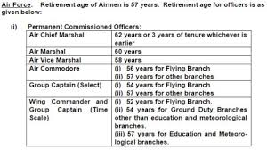 Retirement Age Of Defence Personnel Central Government