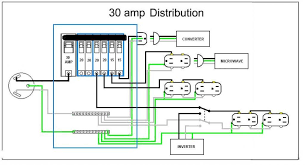 30 amp generator plug wiring diagram awesome wiring diagram 30 Amp 240 Volt Wiring 30 amp generator plug wiring diagram awesome wiring diagram troubleshooting schematic rv power converter