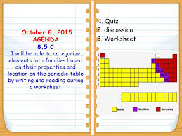 Starter: Periodic Table Puzzles 10/8/15 Application/Connection ...