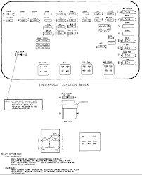 fuse box diagram for 1997 saturn sw2 just another wiring diagram 97 saturn fuse box schema wiring diagram online rh 7 11 9 travelmate nz de ignition fuse box diagram 1997 saturn wiring diagram